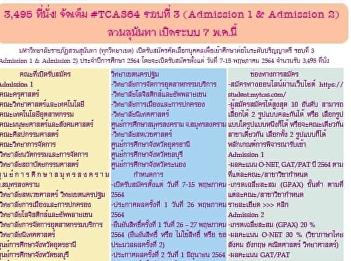 Kaew Chao Chom News No. 2481 on May 6, 2021